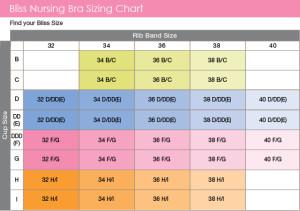 chart_Bliss